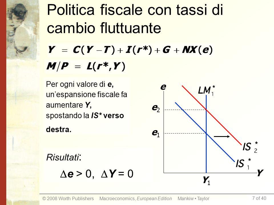 Politica fiscale con tassi di cambio fluttuante