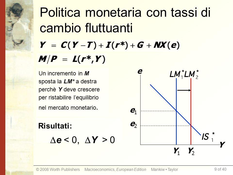Politica monetaria con tassi di cambio fluttuanti