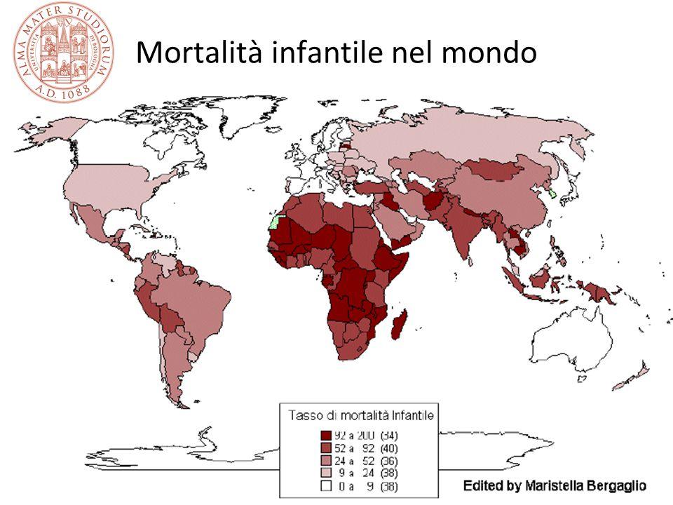 Mortalità infantile nel mondo