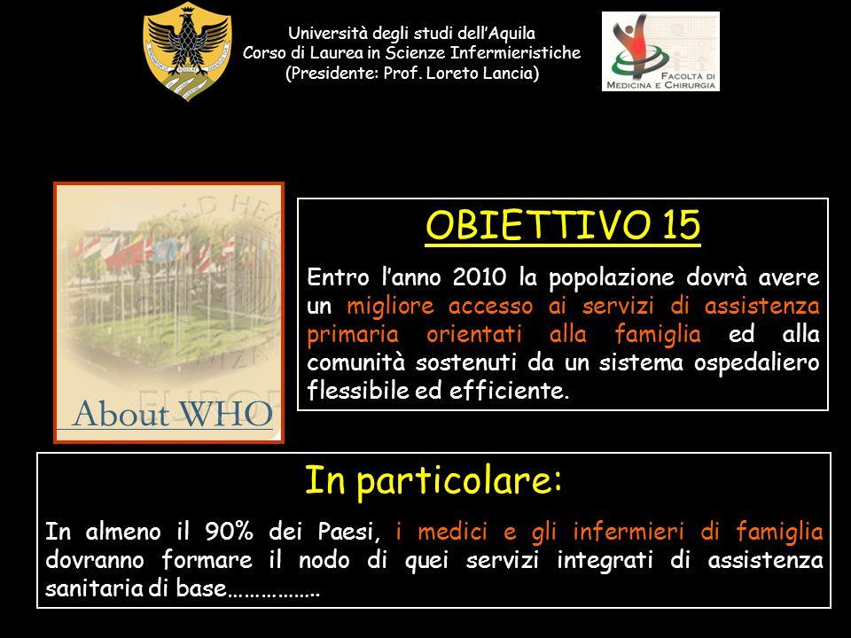 OBIETTIVO 15 In particolare: