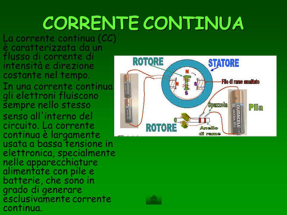 CORRENTE CONTINUA La corrente continua (CC) è caratterizzata da un flusso di corrente di intensità e direzione costante nel tempo.