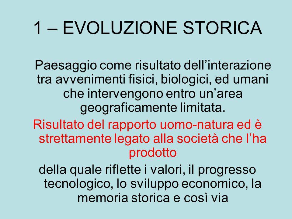 1 – EVOLUZIONE STORICA