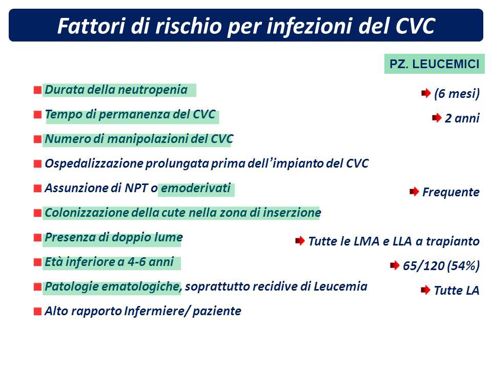 Fattori di rischio per infezioni del CVC