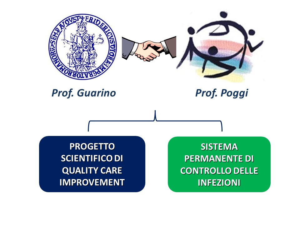 Prof. Guarino Prof. Poggi