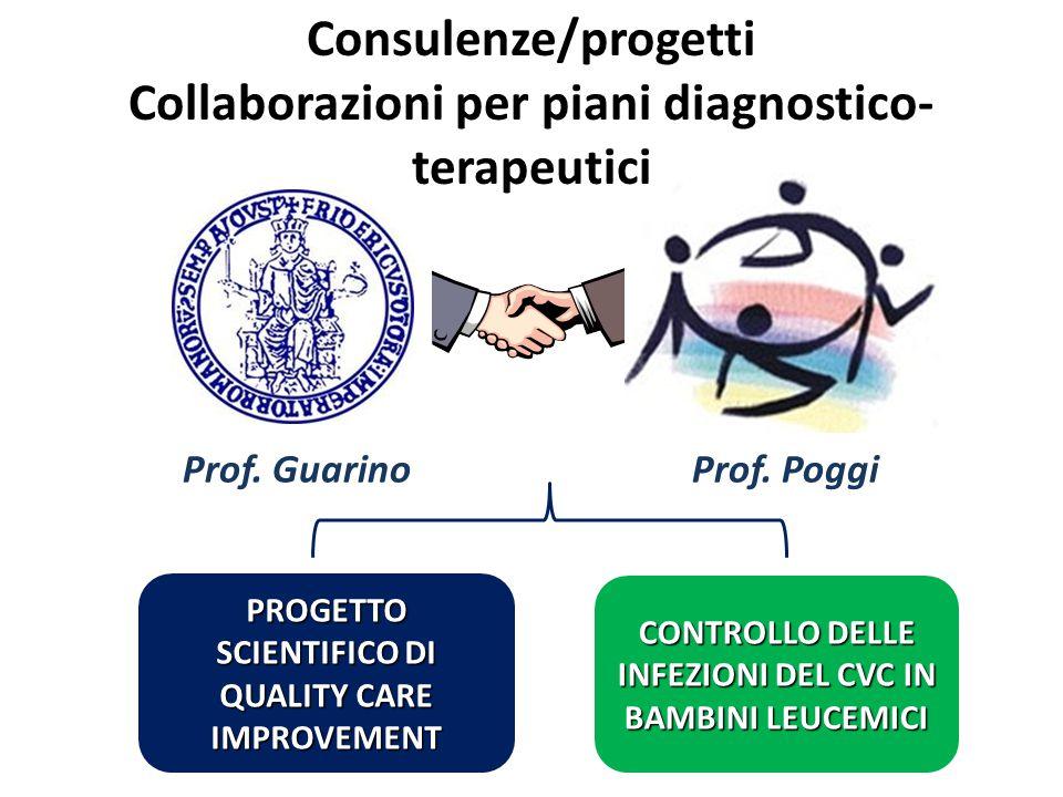 Collaborazioni per piani diagnostico-terapeutici