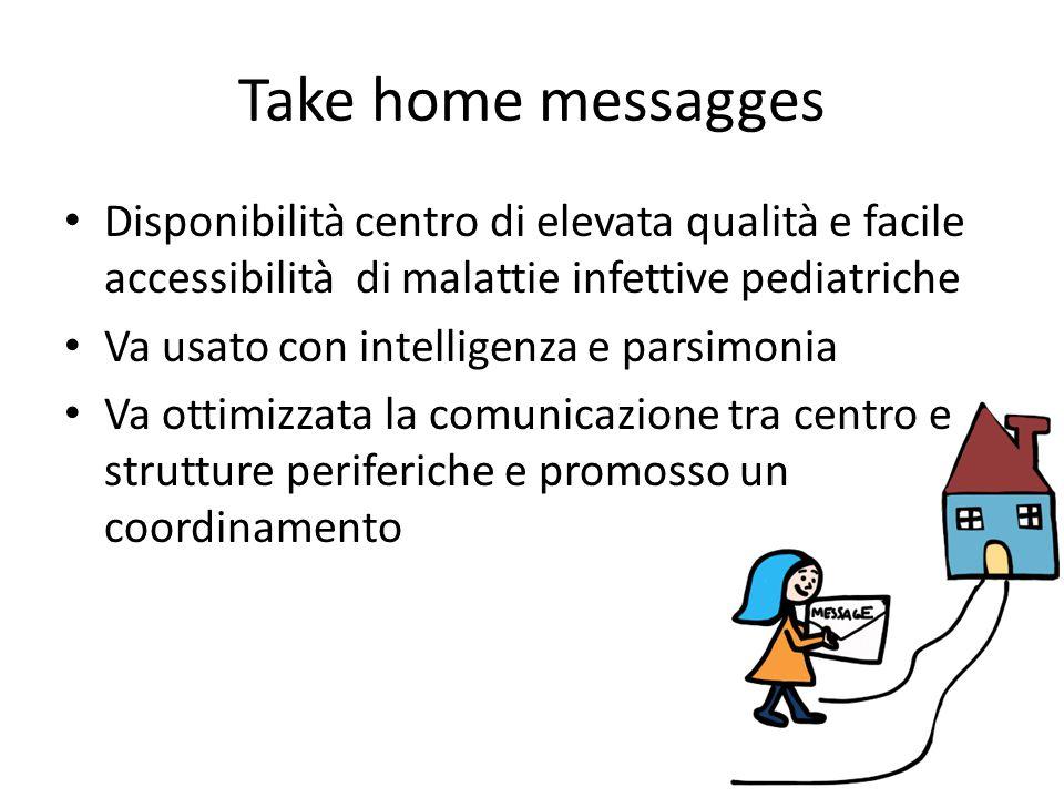 Take home messagges Disponibilità centro di elevata qualità e facile accessibilità di malattie infettive pediatriche.