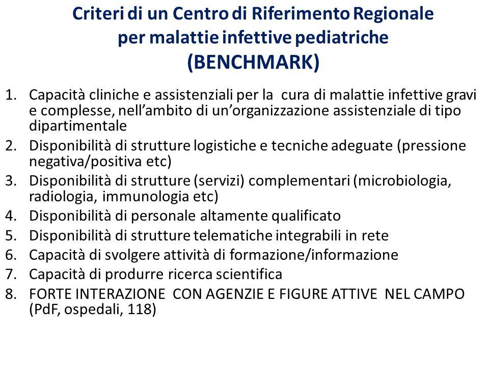 Criteri di un Centro di Riferimento Regionale per malattie infettive pediatriche (BENCHMARK)