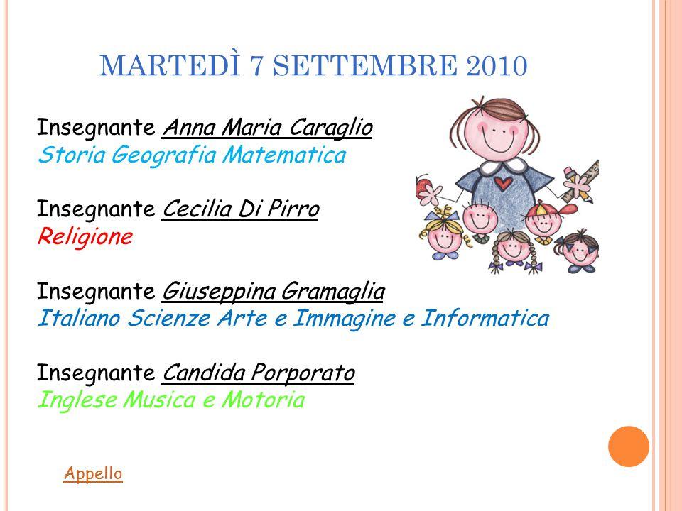 MARTEDÌ 7 SETTEMBRE 2010 Insegnante Anna Maria Caraglio