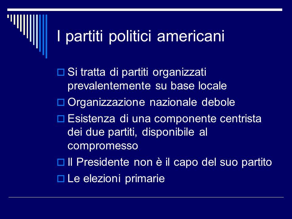 I partiti politici americani