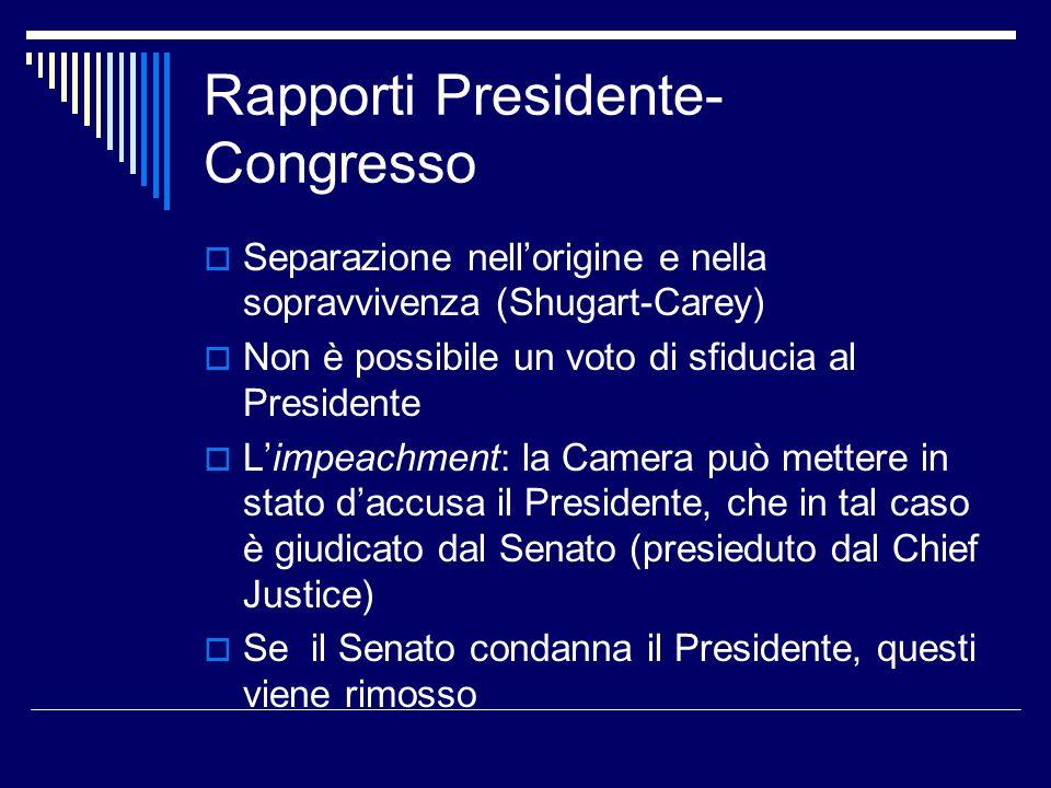 Rapporti Presidente-Congresso