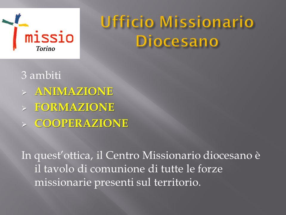 Ufficio Missionario Diocesano