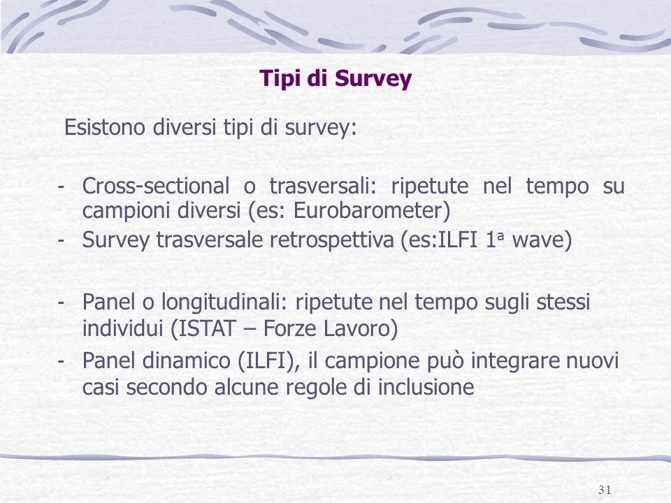 Esistono diversi tipi di survey: