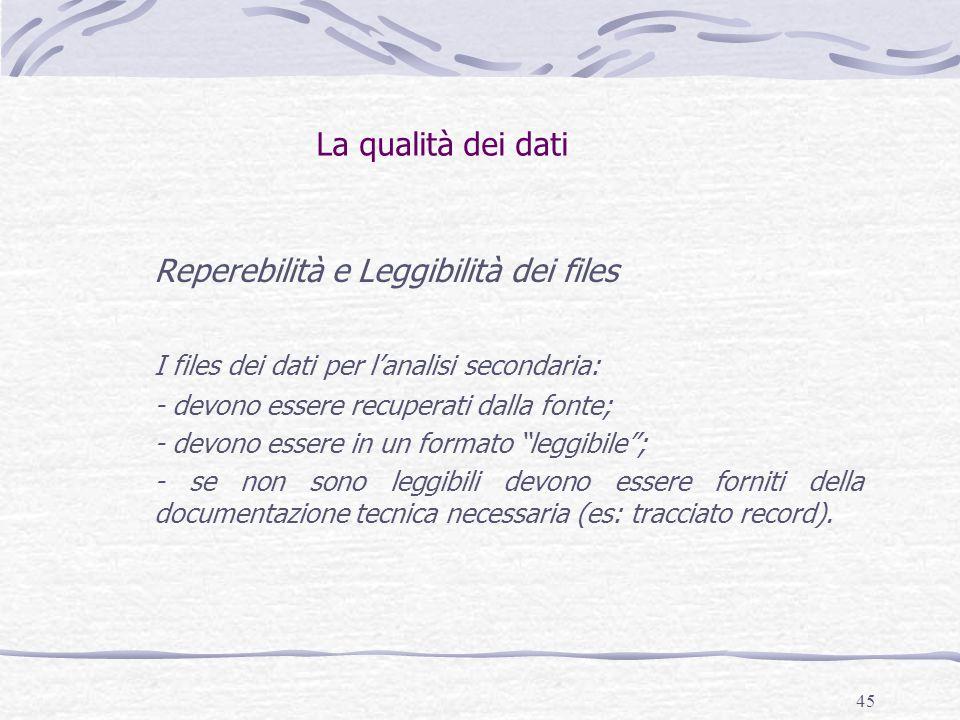 Reperebilità e Leggibilità dei files