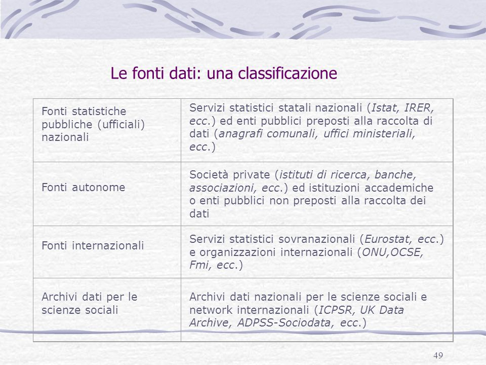 Le fonti dati: una classificazione