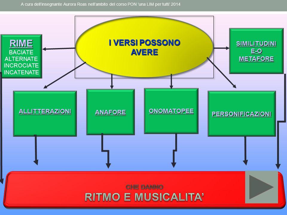 RIME I VERSI POSSONO AVERE SIMILITUDINI E-O METAFORE ALLITTERAZIONI