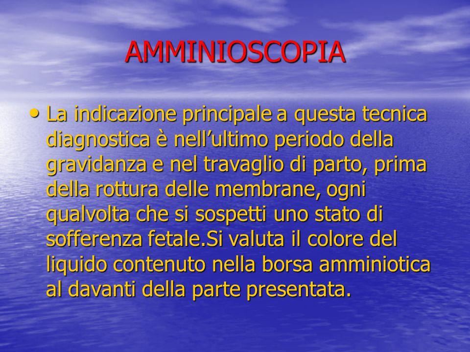 AMMINIOSCOPIA