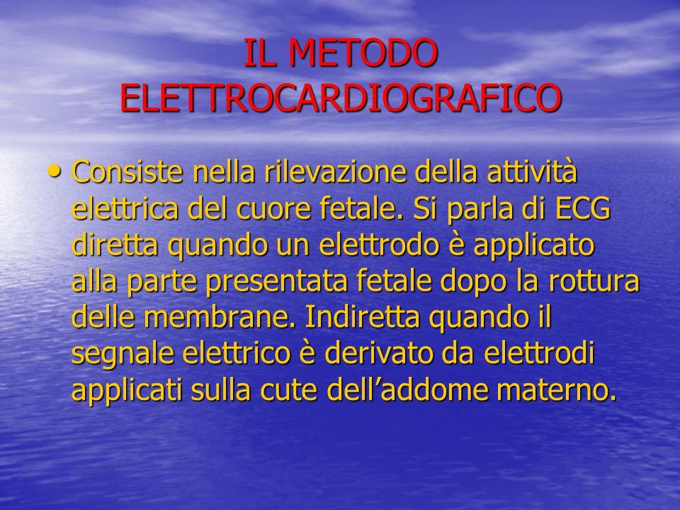 IL METODO ELETTROCARDIOGRAFICO