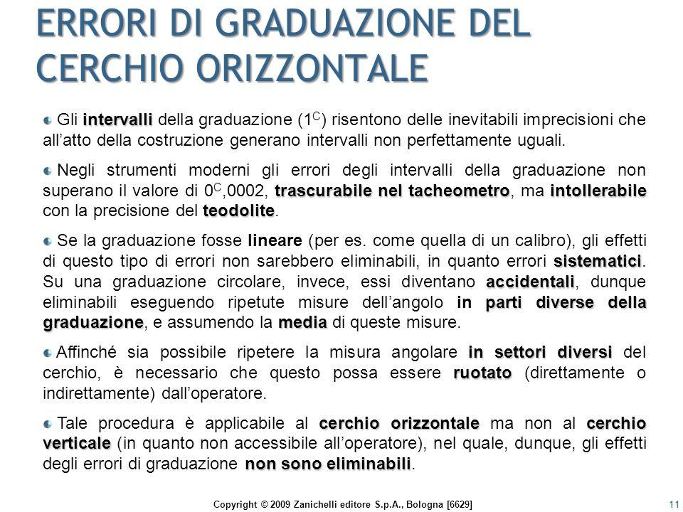 ERRORI DI GRADUAZIONE DEL CERCHIO ORIZZONTALE