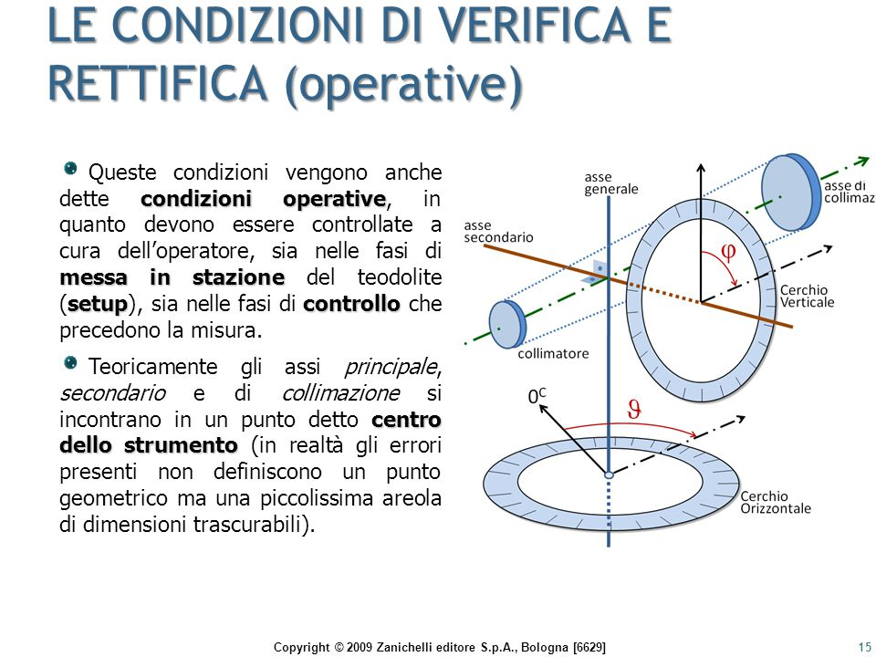 LE CONDIZIONI DI VERIFICA E RETTIFICA (operative)
