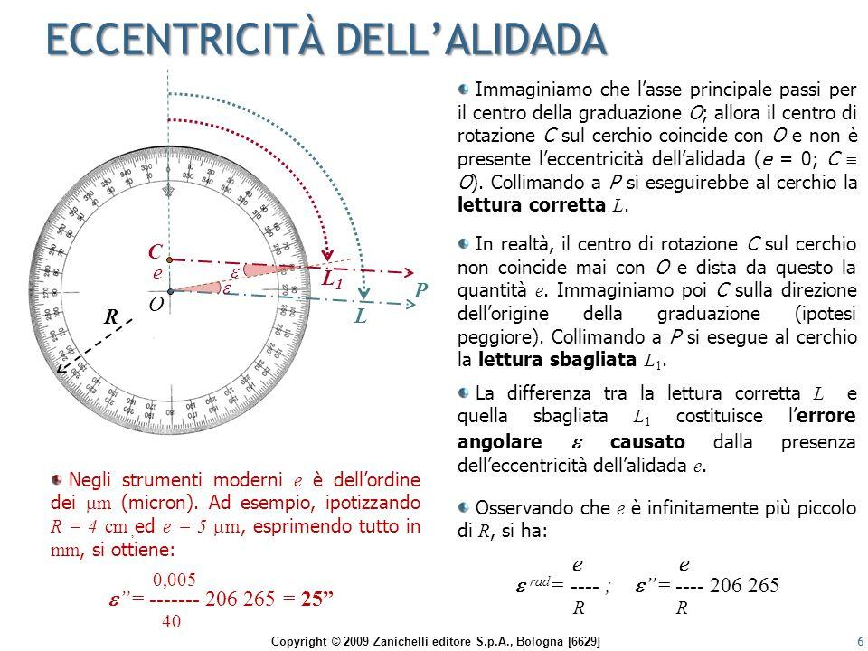 ECCENTRICITÀ DELL'ALIDADA