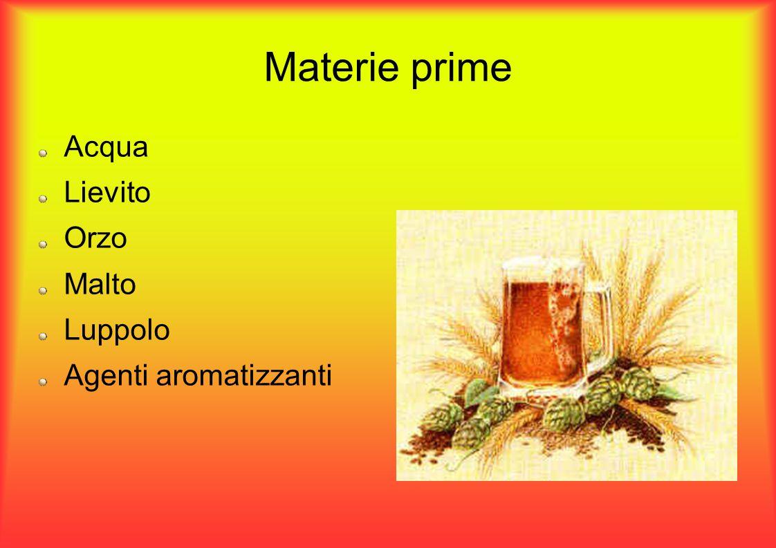 Materie prime Acqua Lievito Orzo Malto Luppolo Agenti aromatizzanti