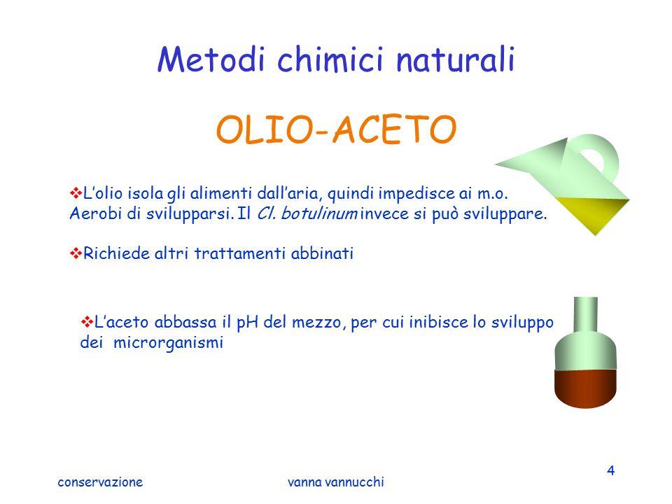 Metodi chimici naturali