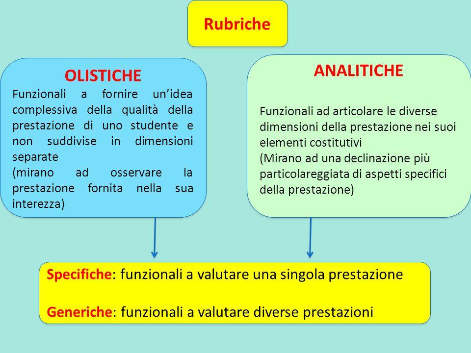 Rubriche ANALITICHE OLISTICHE