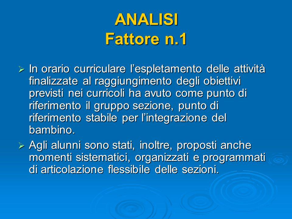 ANALISI Fattore n.1