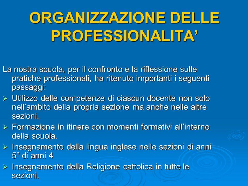 ORGANIZZAZIONE DELLE PROFESSIONALITA'