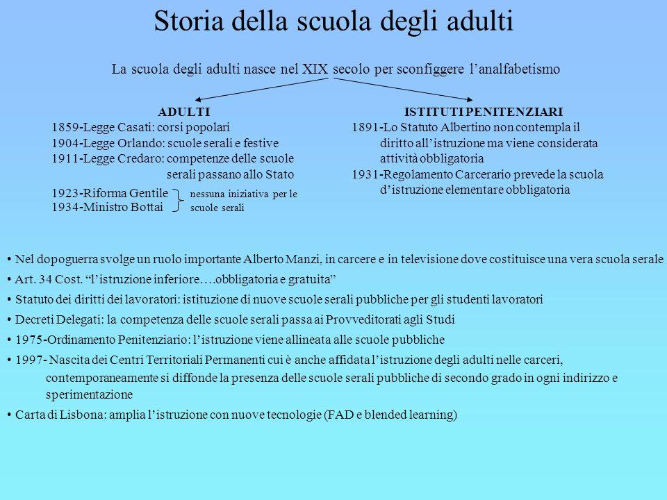 Storia della scuola degli adulti
