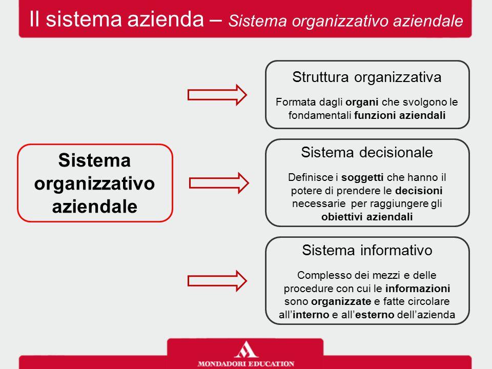 organizzativo aziendale