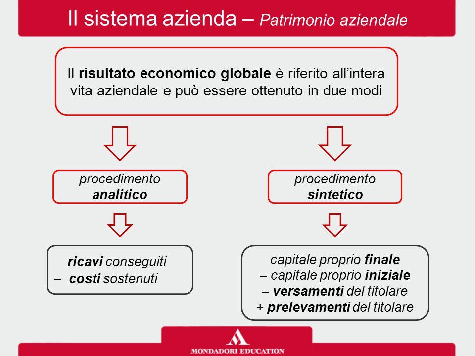 Il sistema azienda – Patrimonio aziendale