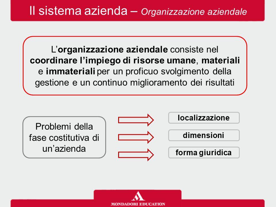 Il sistema azienda – Organizzazione aziendale