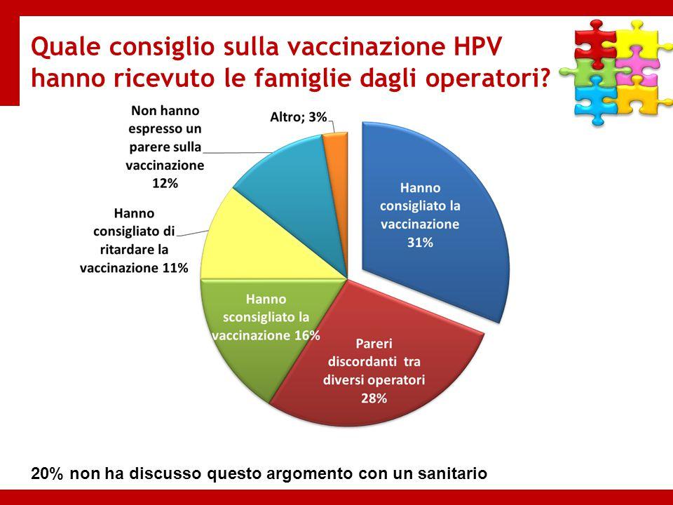 Quale consiglio sulla vaccinazione HPV hanno ricevuto le famiglie dagli operatori