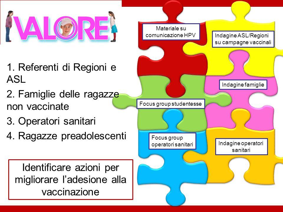 1. Referenti di Regioni e ASL 2. Famiglie delle ragazze non vaccinate