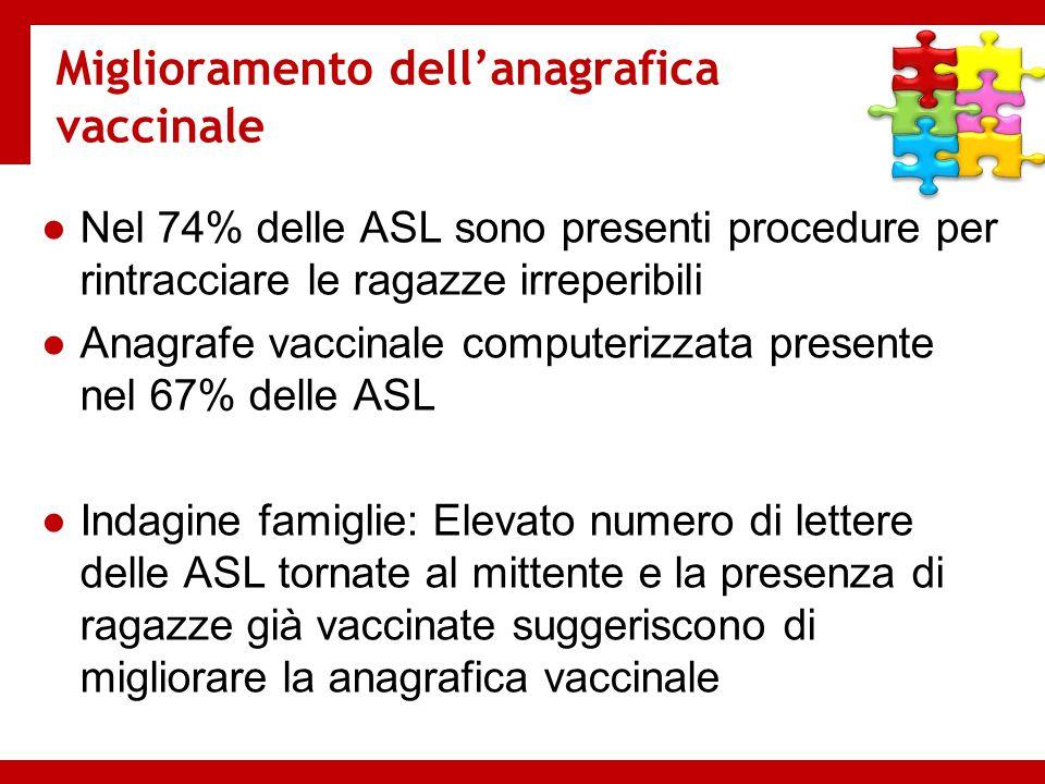 Miglioramento dell'anagrafica vaccinale