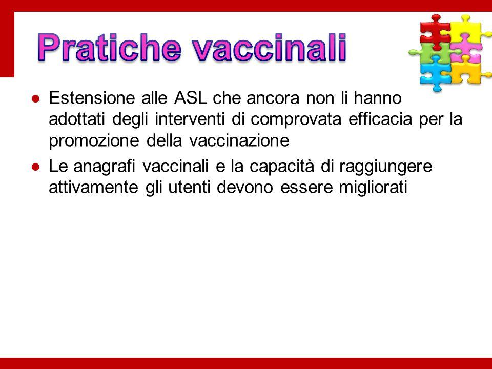 Pratiche vaccinali Estensione alle ASL che ancora non li hanno adottati degli interventi di comprovata efficacia per la promozione della vaccinazione.