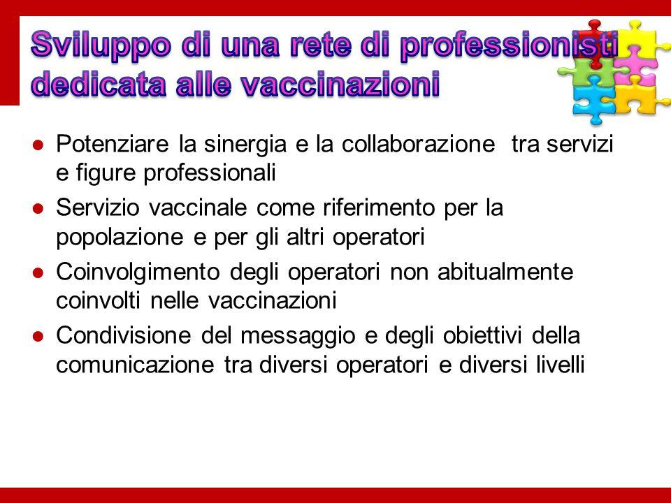 Sviluppo di una rete di professionisti dedicata alle vaccinazioni