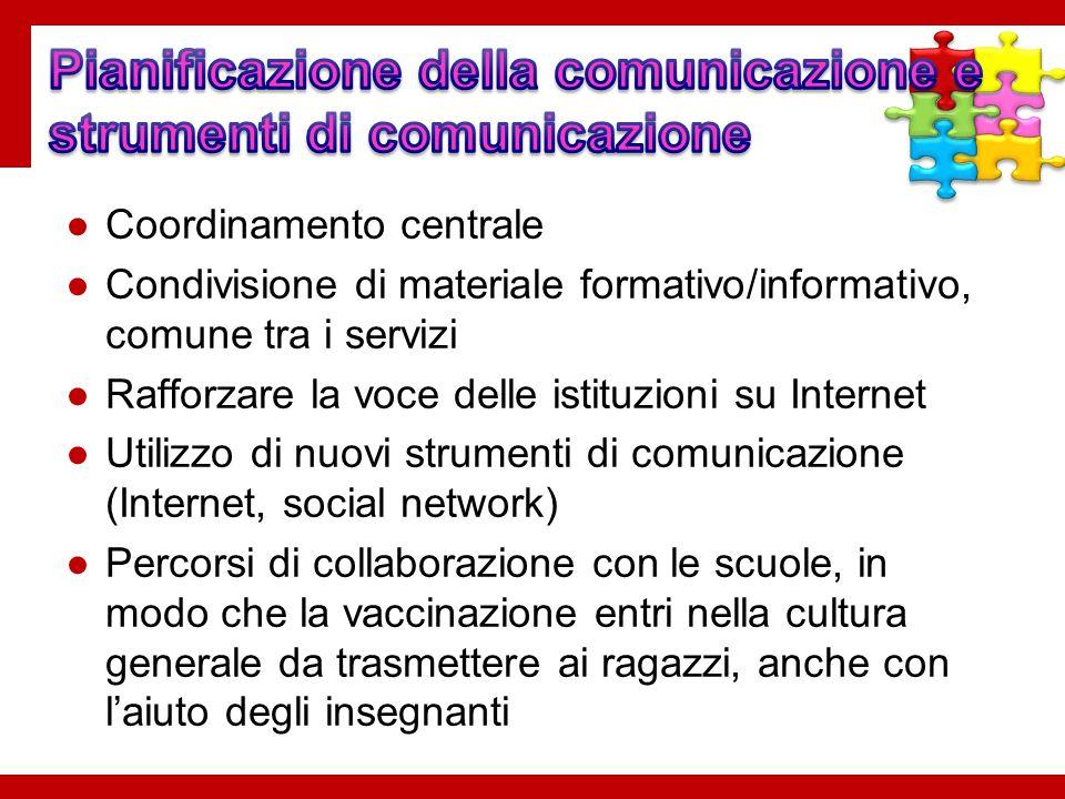 Pianificazione della comunicazione e strumenti di comunicazione