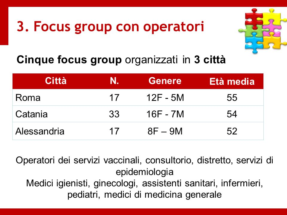 3. Focus group con operatori