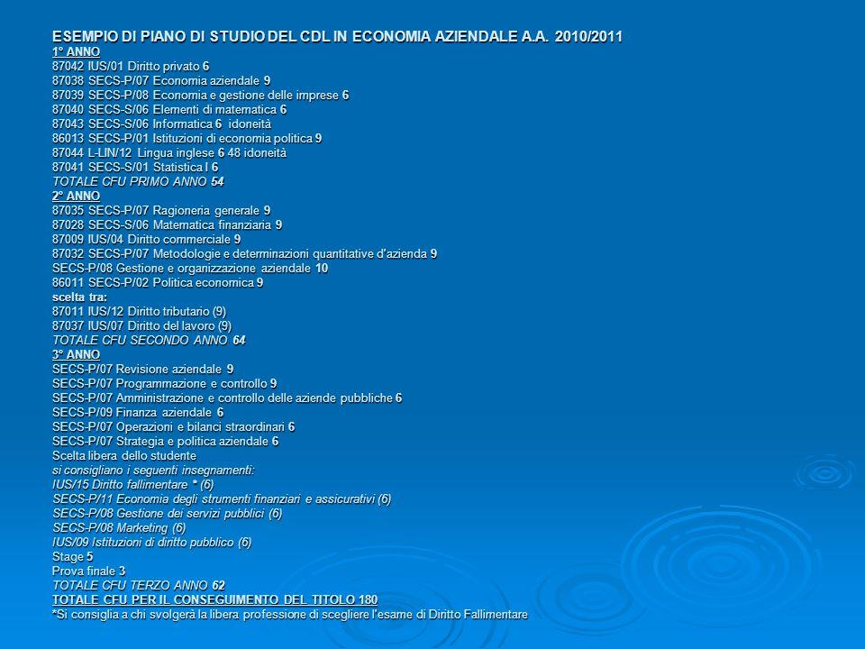 ESEMPIO DI PIANO DI STUDIO DEL CDL IN ECONOMIA AZIENDALE A. A