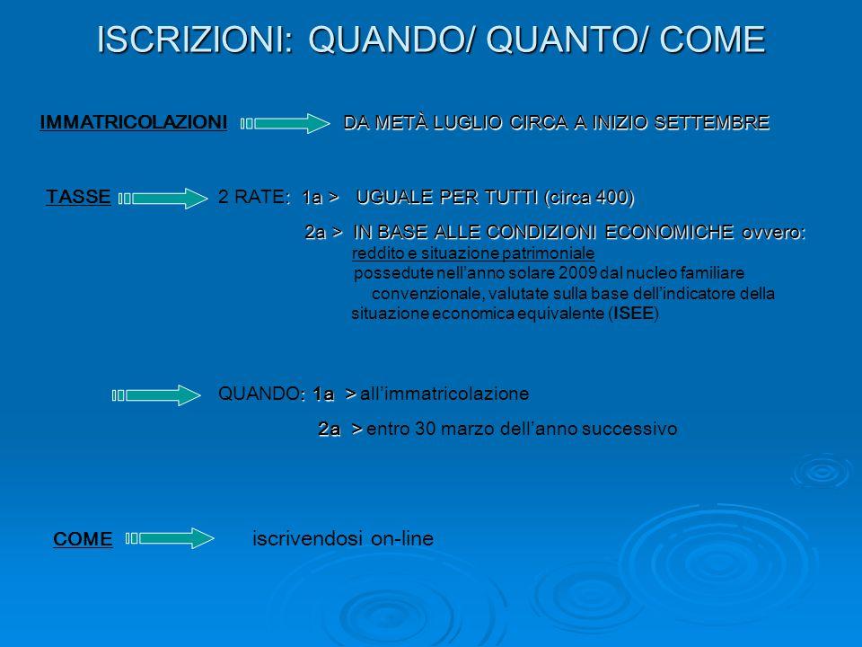 ISCRIZIONI: QUANDO/ QUANTO/ COME