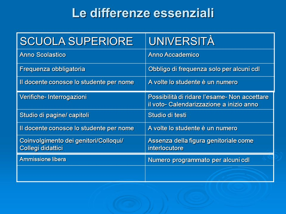 Le differenze essenziali