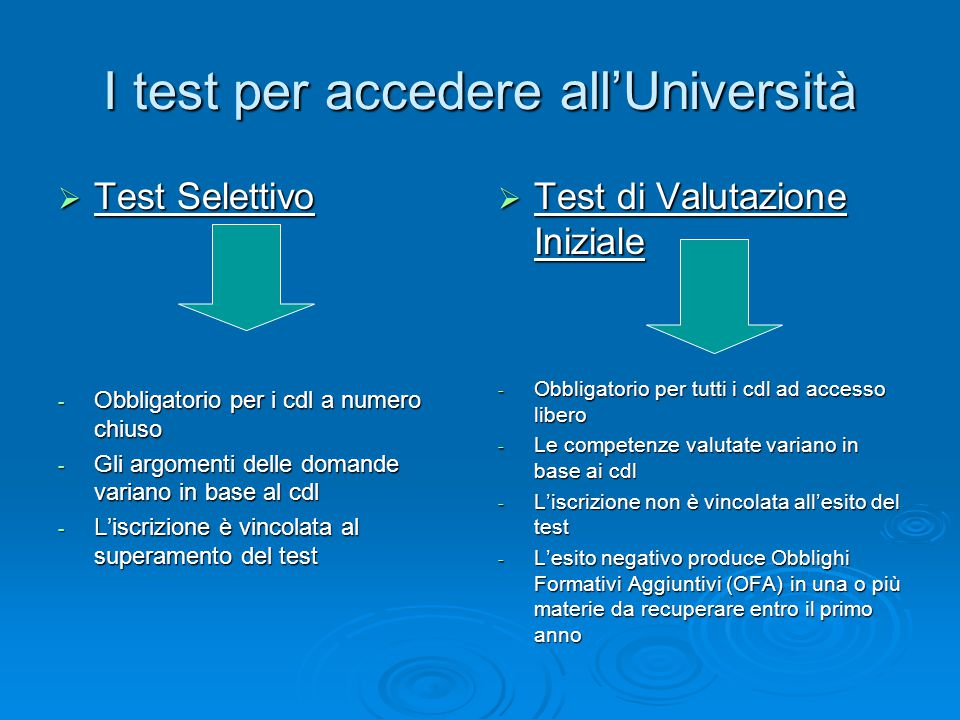 I test per accedere all'Università
