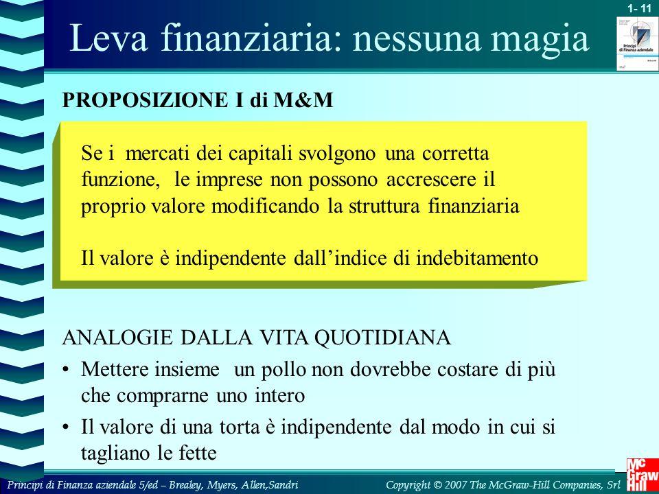 Leva finanziaria: nessuna magia