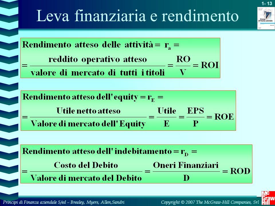 Leva finanziaria e rendimento