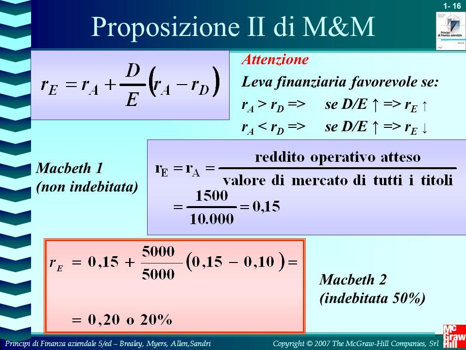 Proposizione II di M&M Attenzione Leva finanziaria favorevole se: