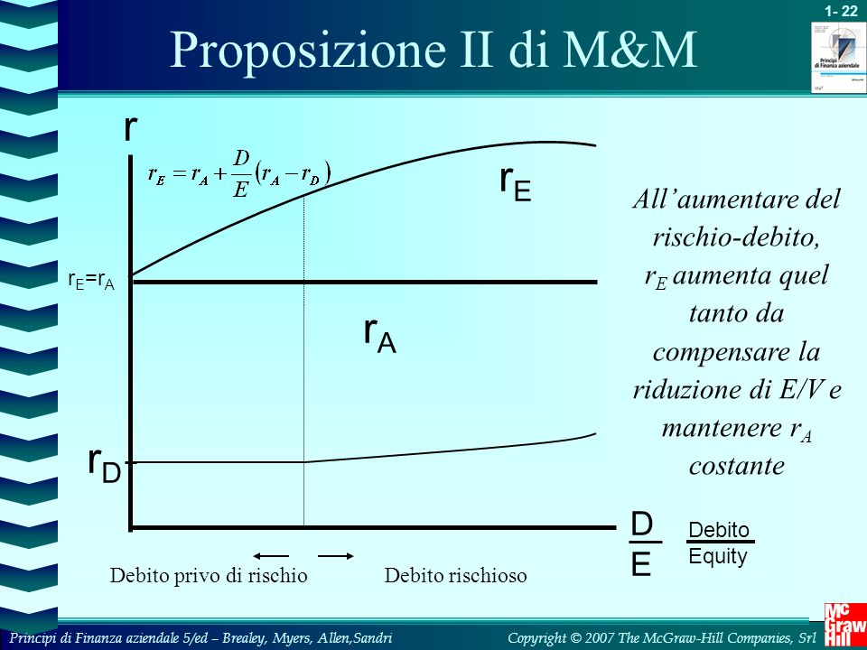 Proposizione II di M&M r rE rA rD D E