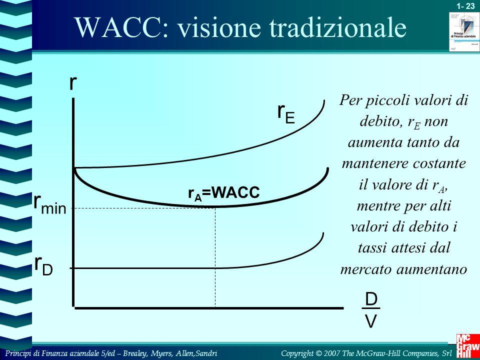 WACC: visione tradizionale