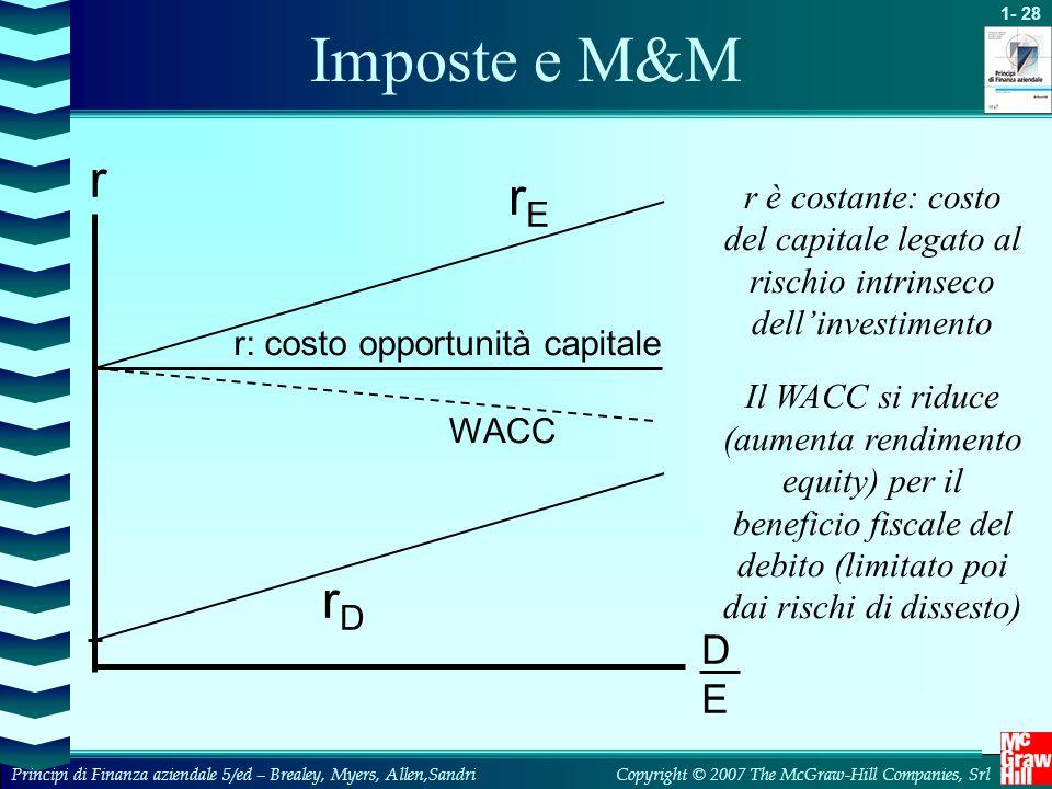 Imposte e M&M r. rE. r è costante: costo del capitale legato al rischio intrinseco dell'investimento.